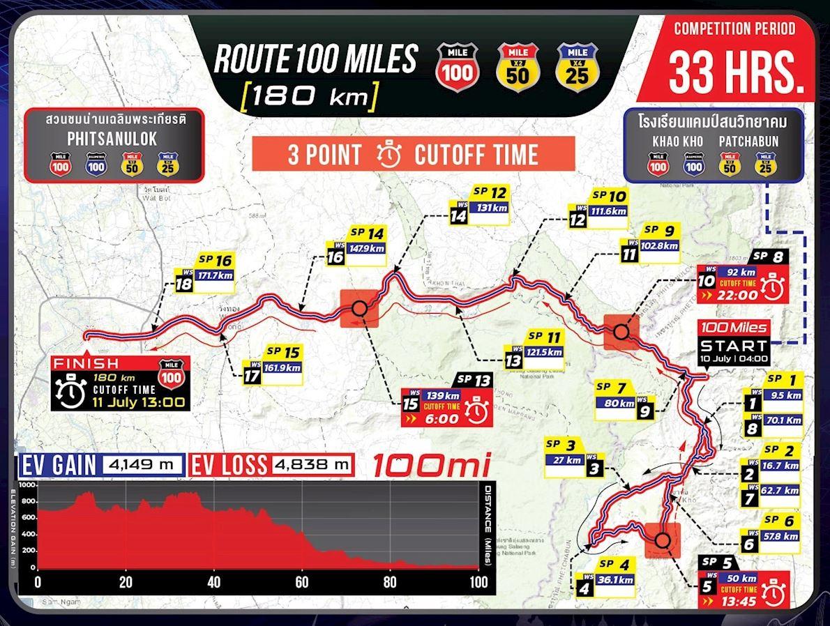 100 Miles Thailand Routenkarte