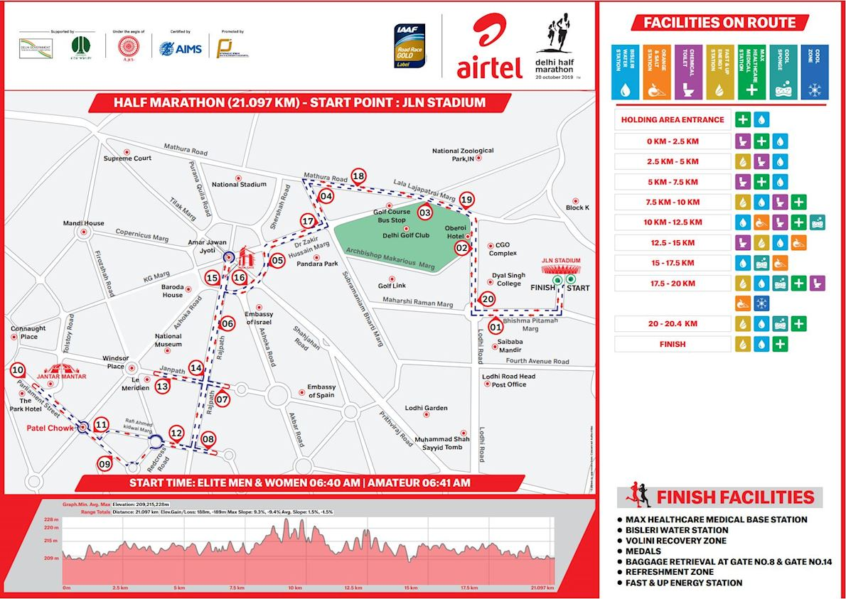 Airtel Delhi Half Marathon 路线图