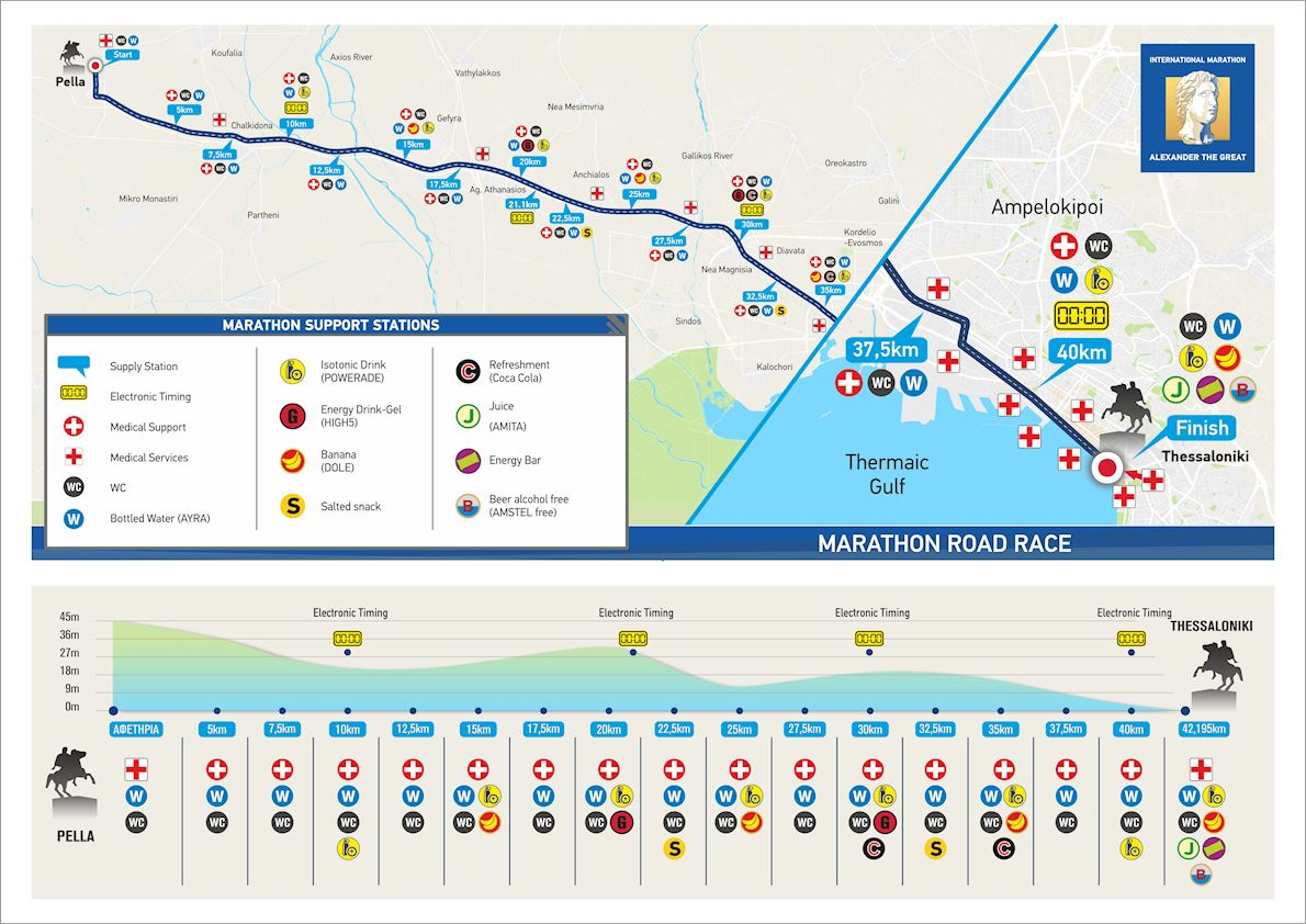 Alexander the Great Marathon Route Map