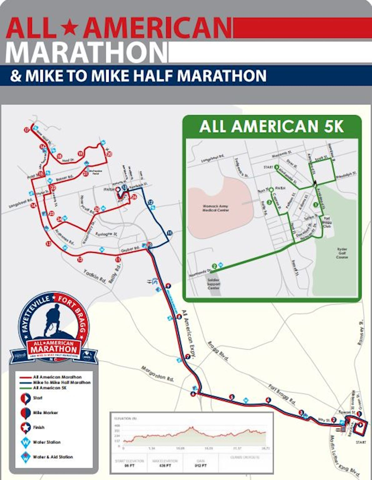 All American Marathon Routenkarte