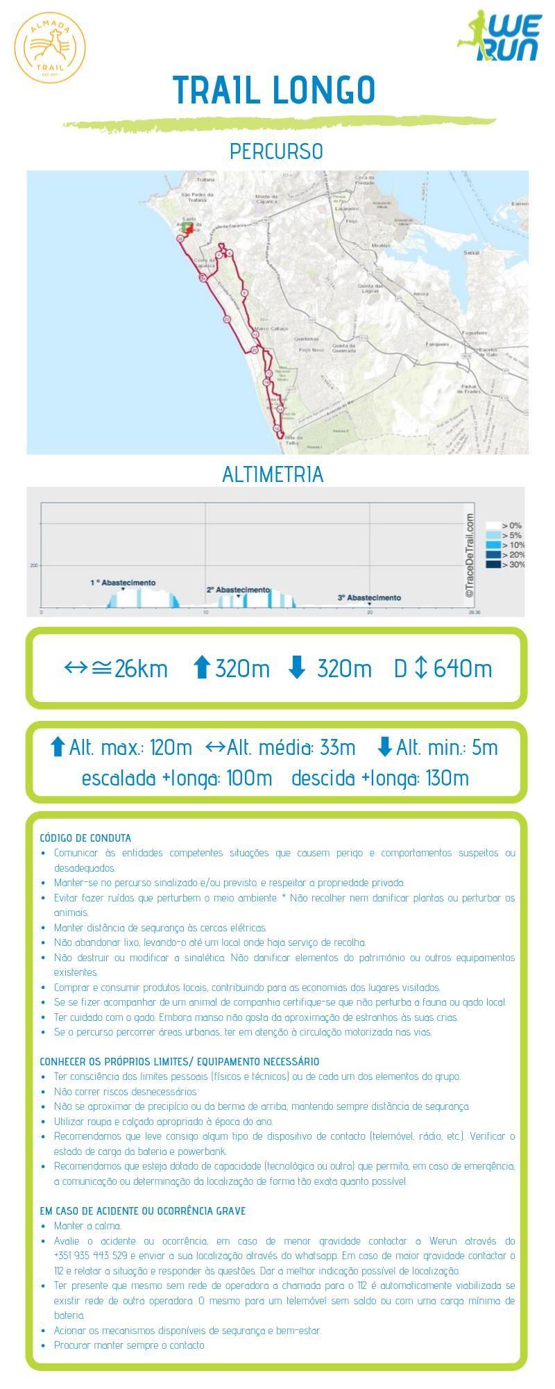 Almada Trail Route Map