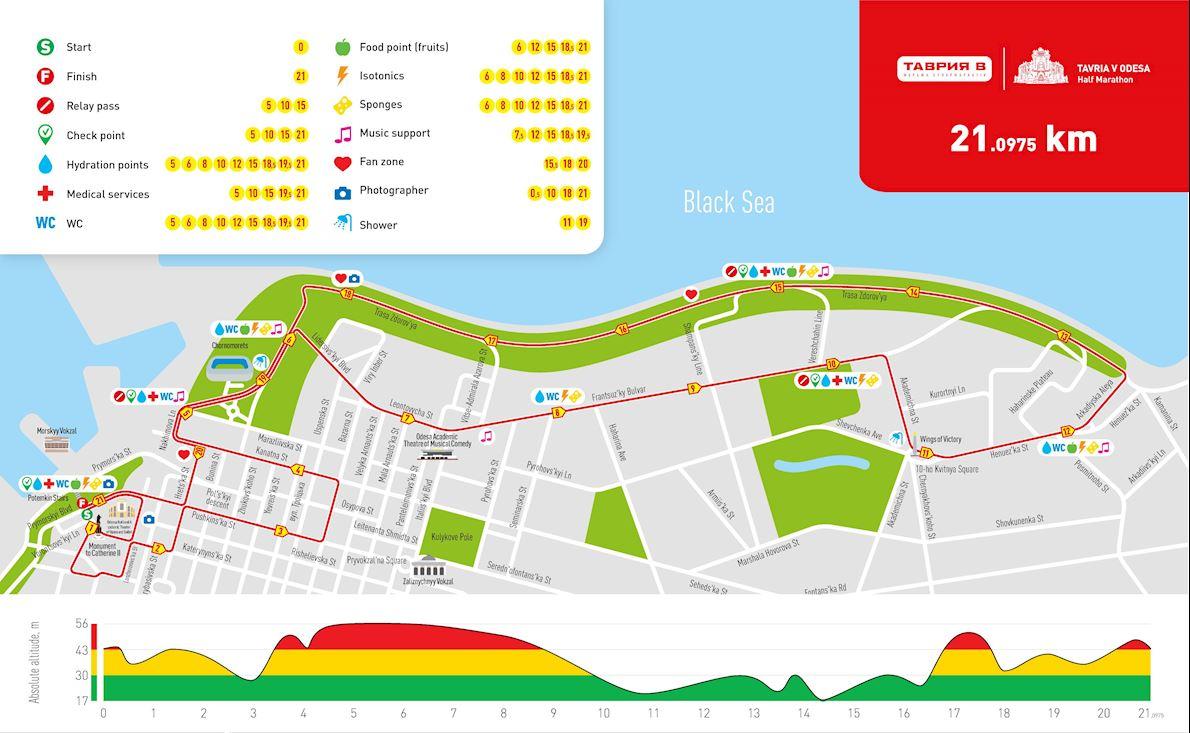 Tavria v Odesa Half Marathon Mappa del percorso