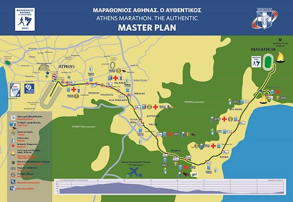 Athens Authentic Marathon Mappa del percorso