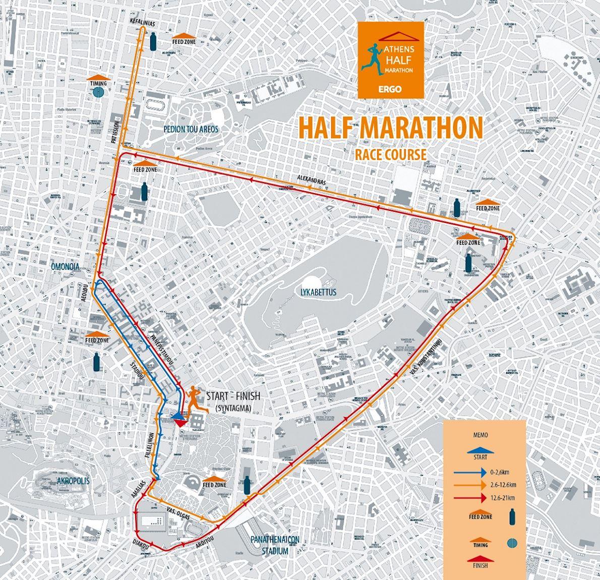 Athens Half Marathon 路线图