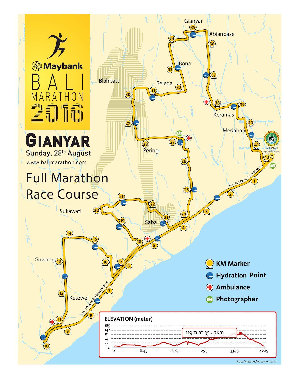 Maybank Bali Marathon Routenkarte