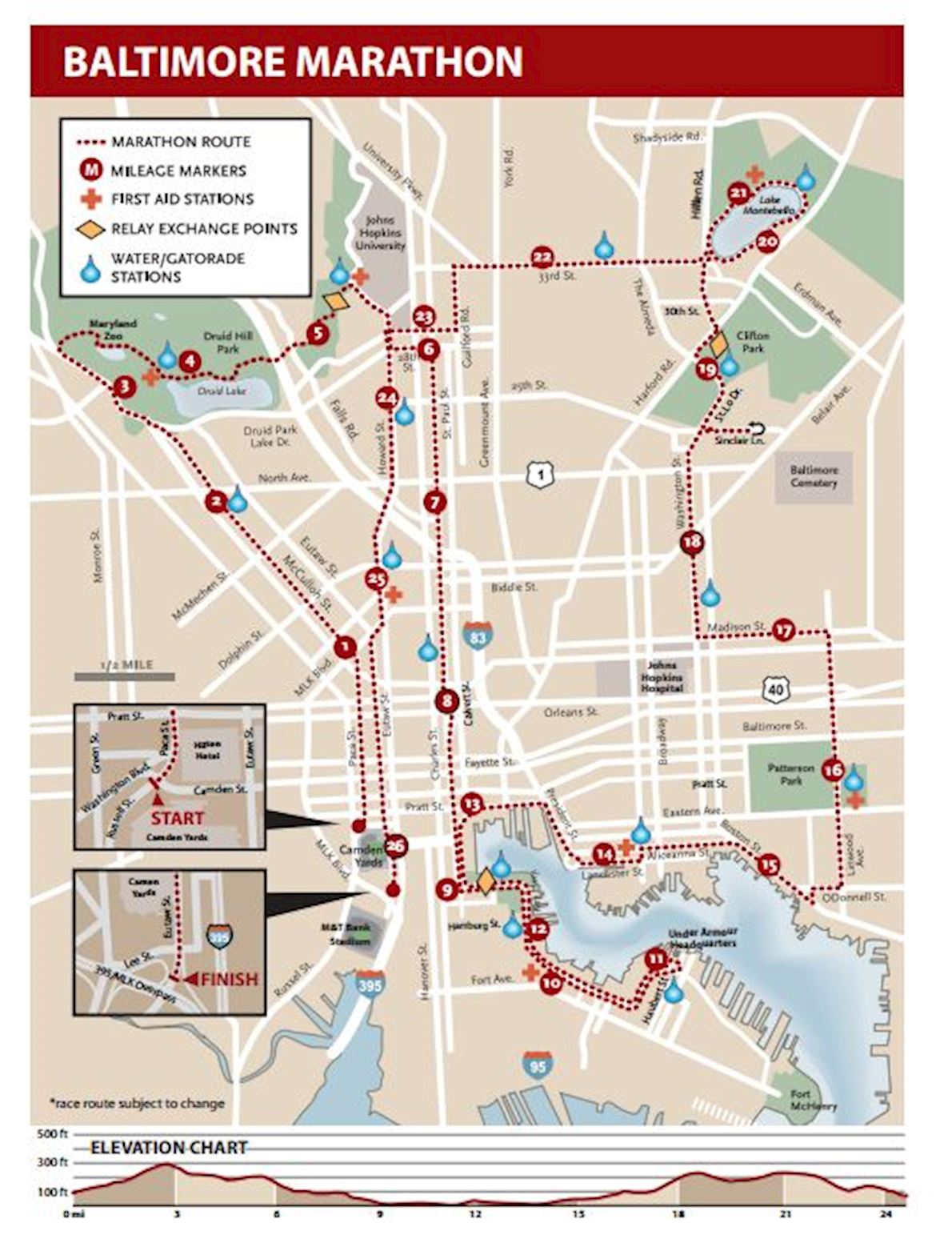 Baltimore Running Festival Route Map