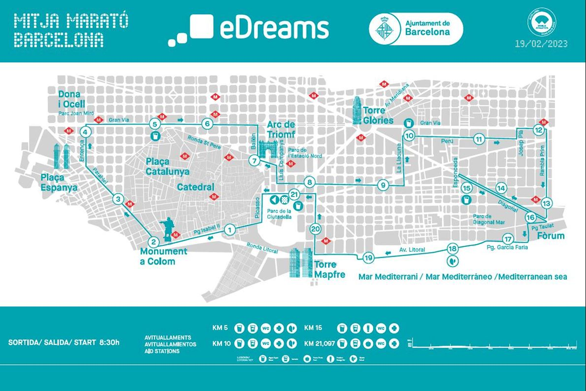 eDreams Barcelona Half Marathon 路线图