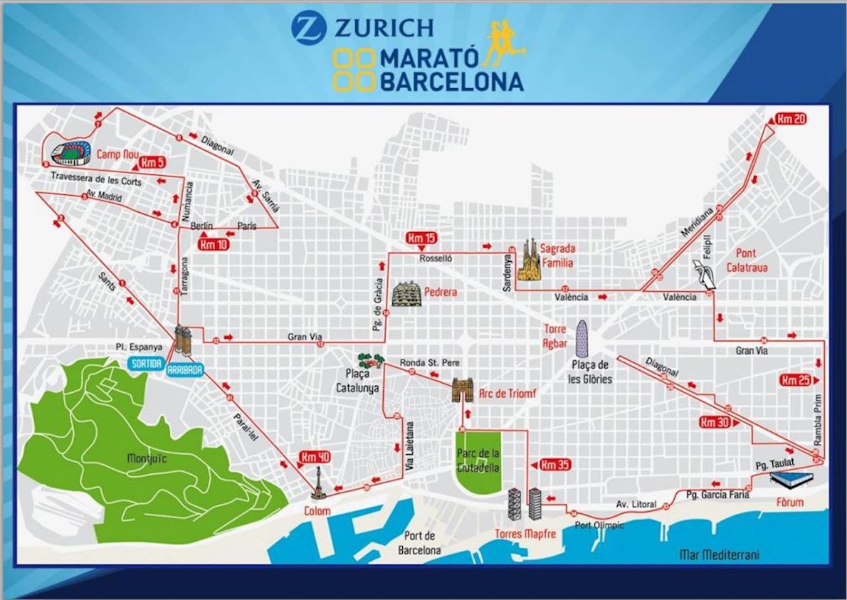 Marato de Barcelona MAPA DEL RECORRIDO DE