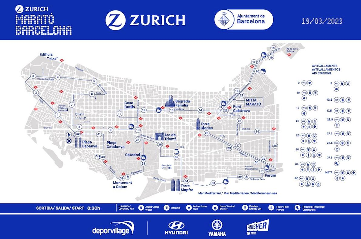 ZURICH BARCELONA MARATHON Route Map