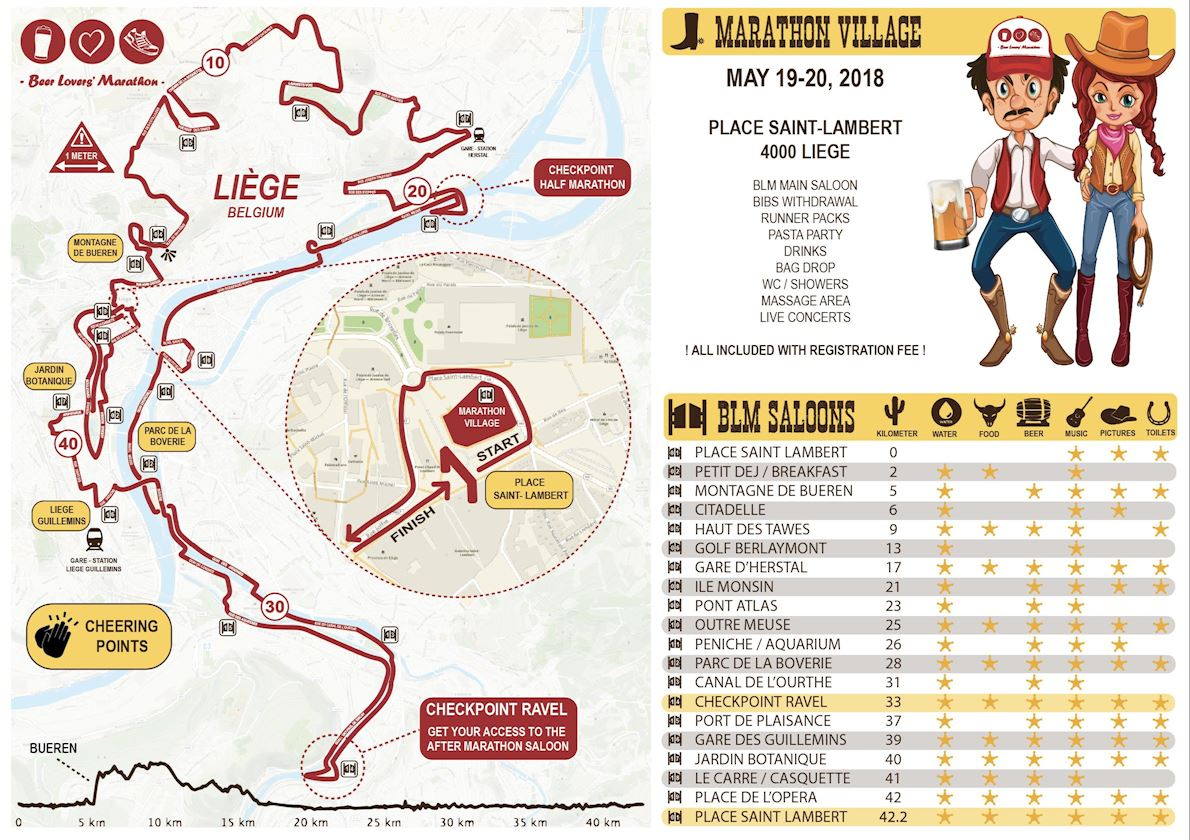 Beer Lovers' Marathon Route Map