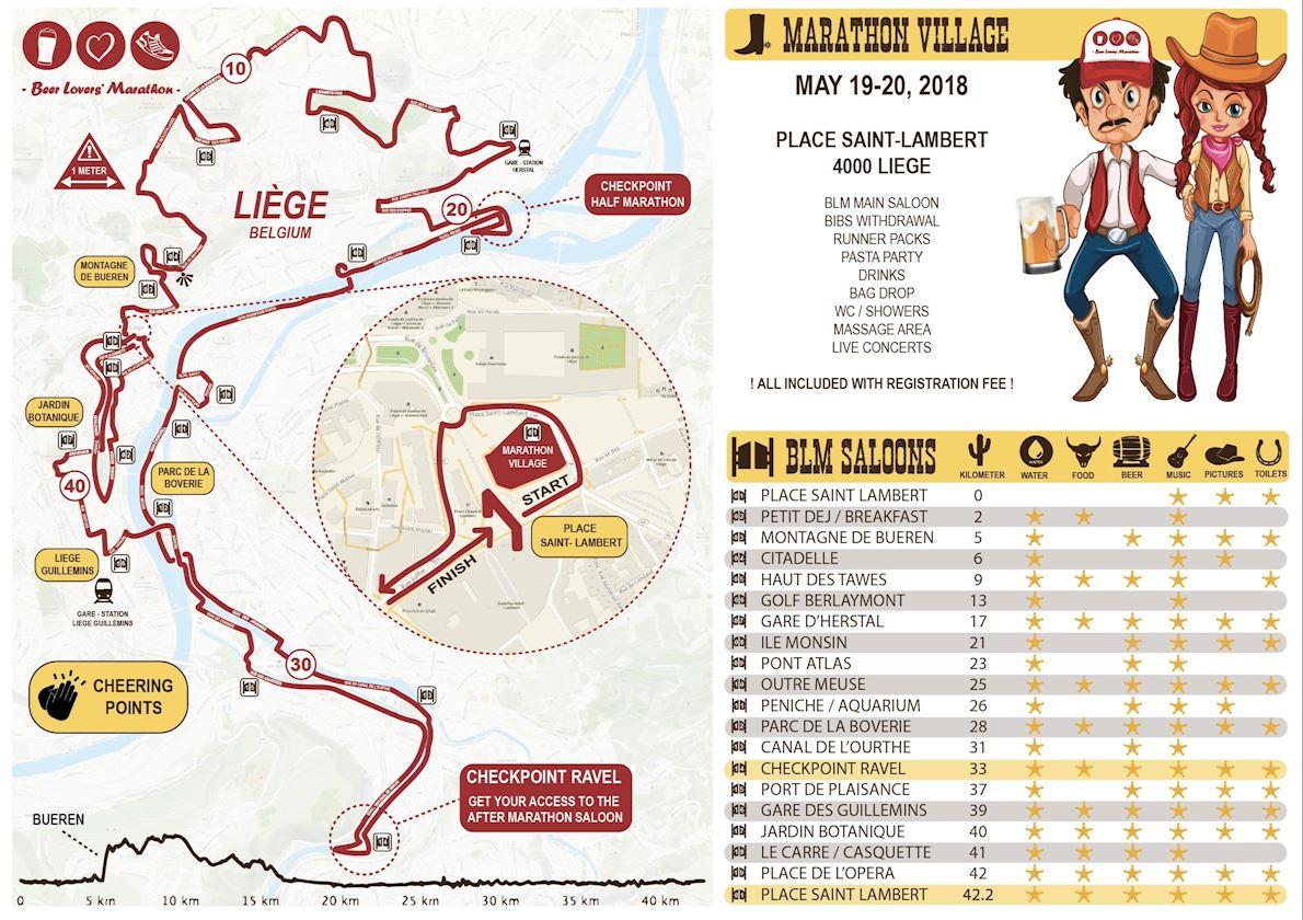 Beer Lovers' Marathon ITINERAIRE