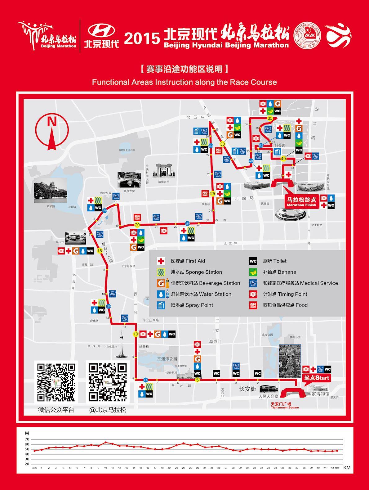 Beijing international marathon Route Map