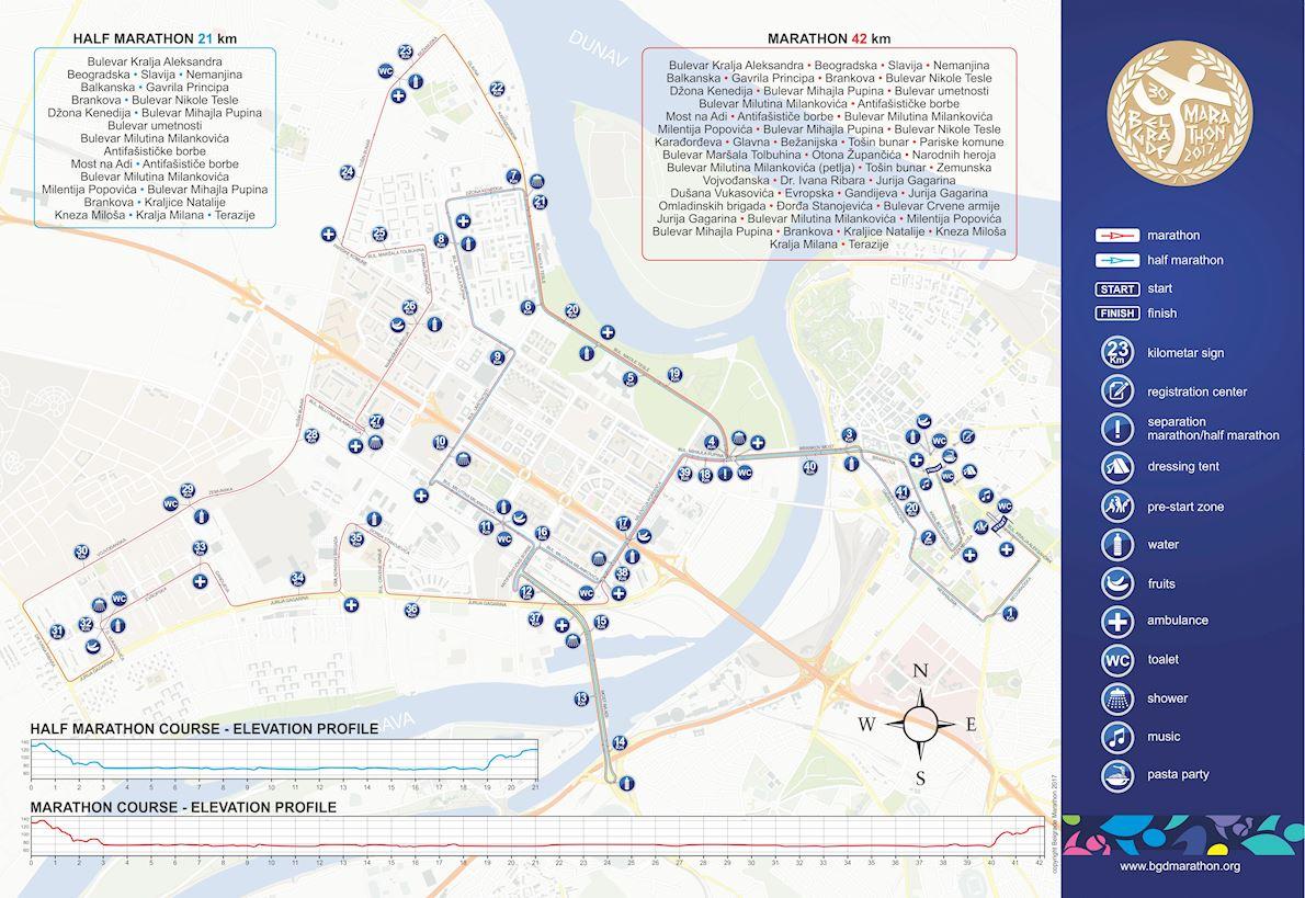 Belgrade Marathon (Beogradski Maraton) Route Map