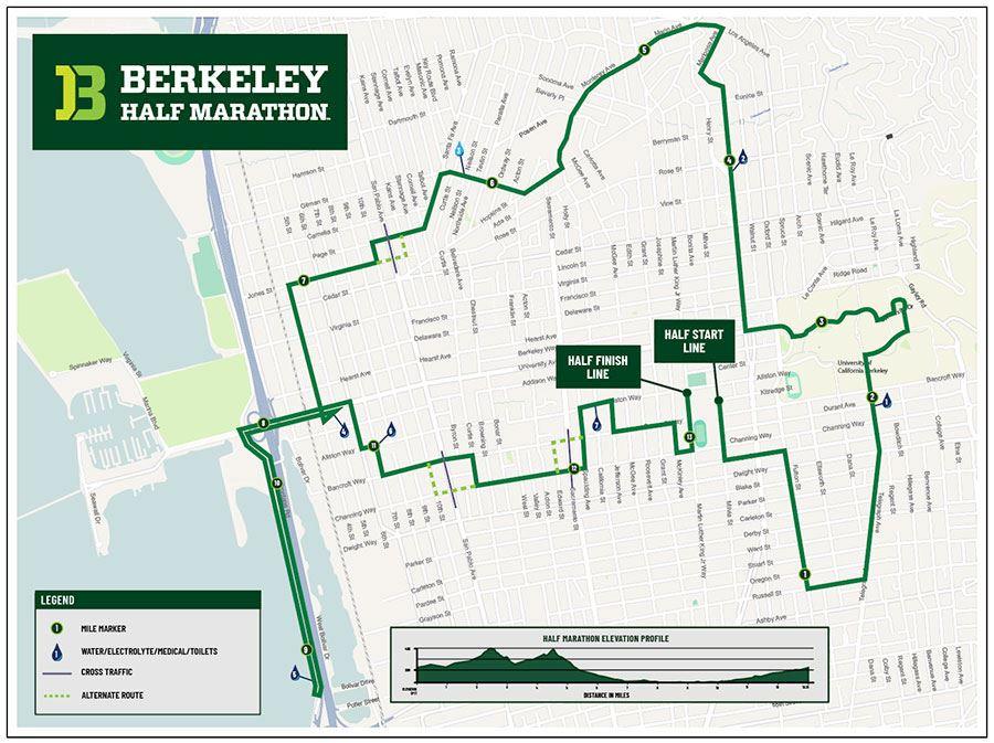 Berkeley Half Marathon Mappa del percorso