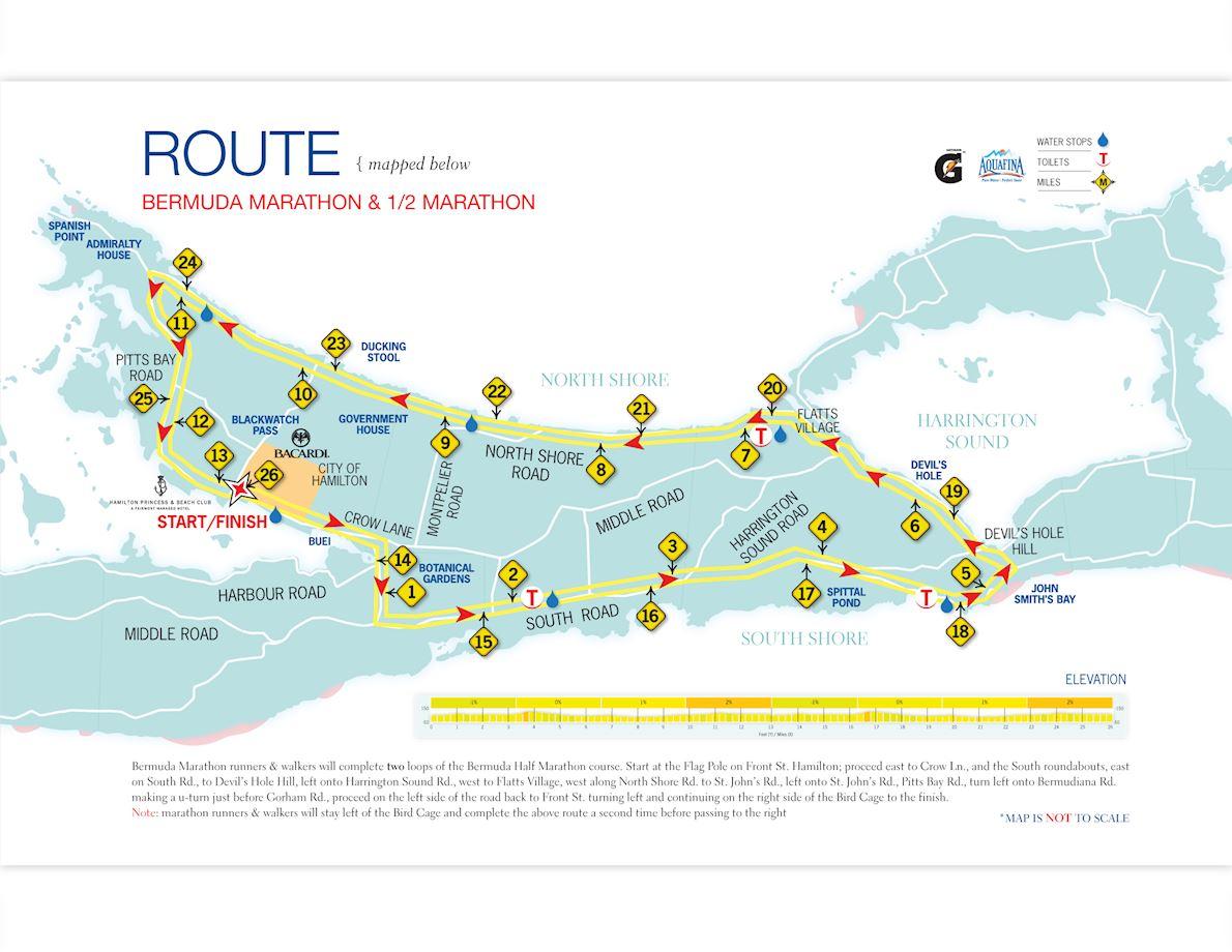 Bermuda Half Marathon MAPA DEL RECORRIDO DE