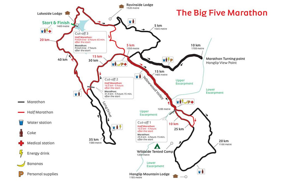 The Red Cross Big Five Marathon MAPA DEL RECORRIDO DE