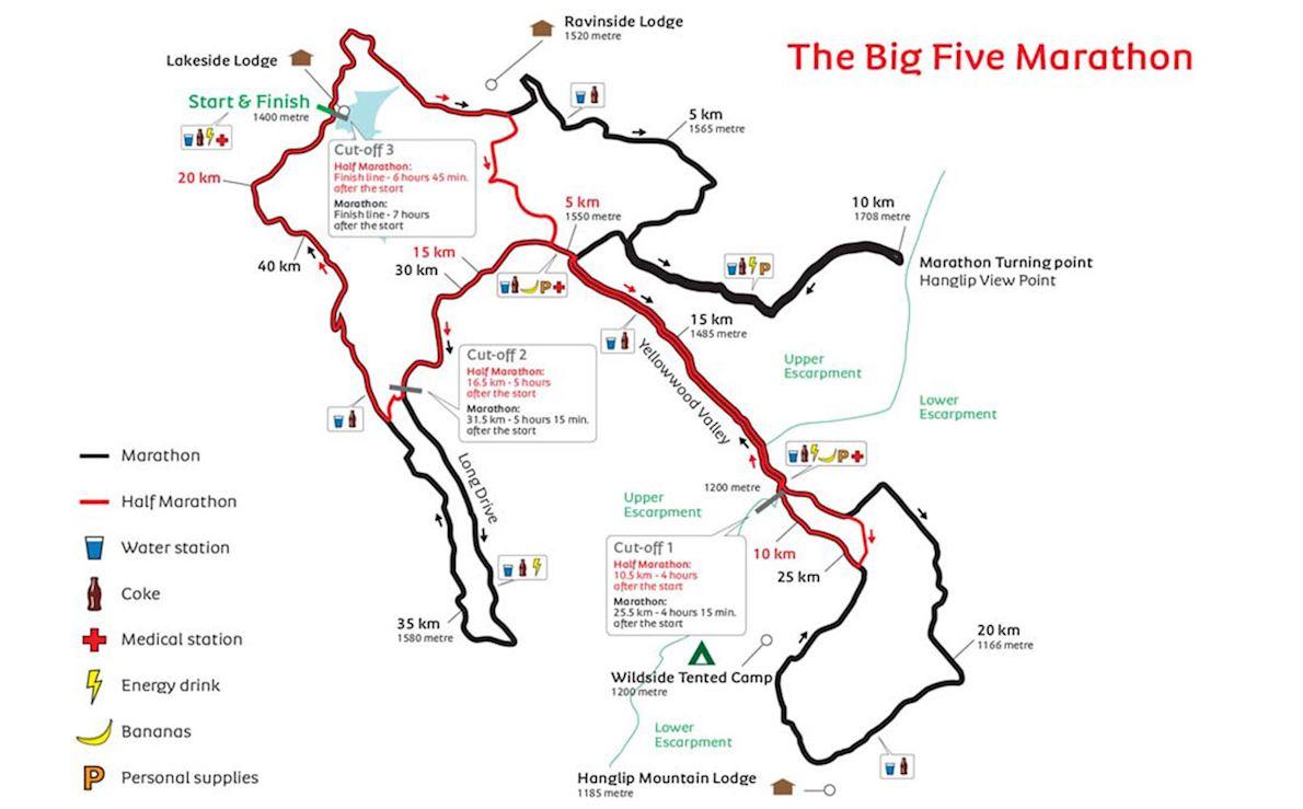 Big Five Marathon 路线图