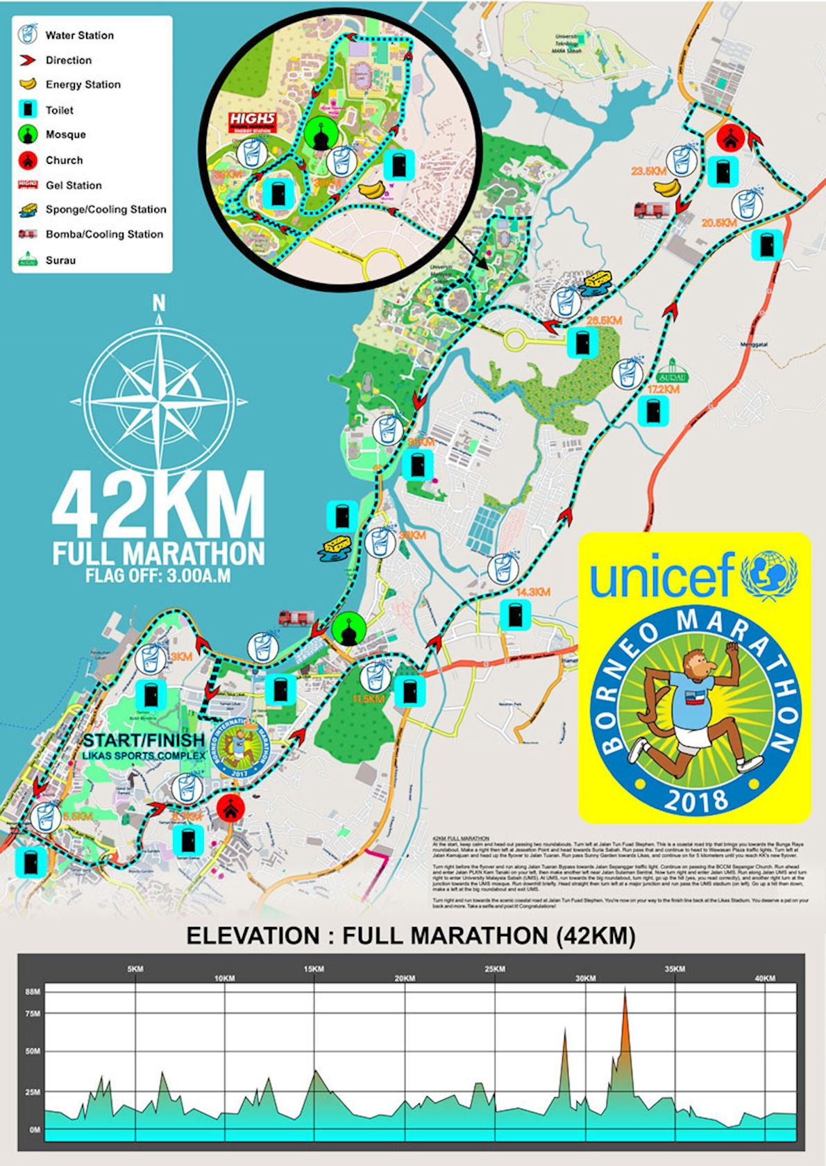 Borneo Marathon Route Map