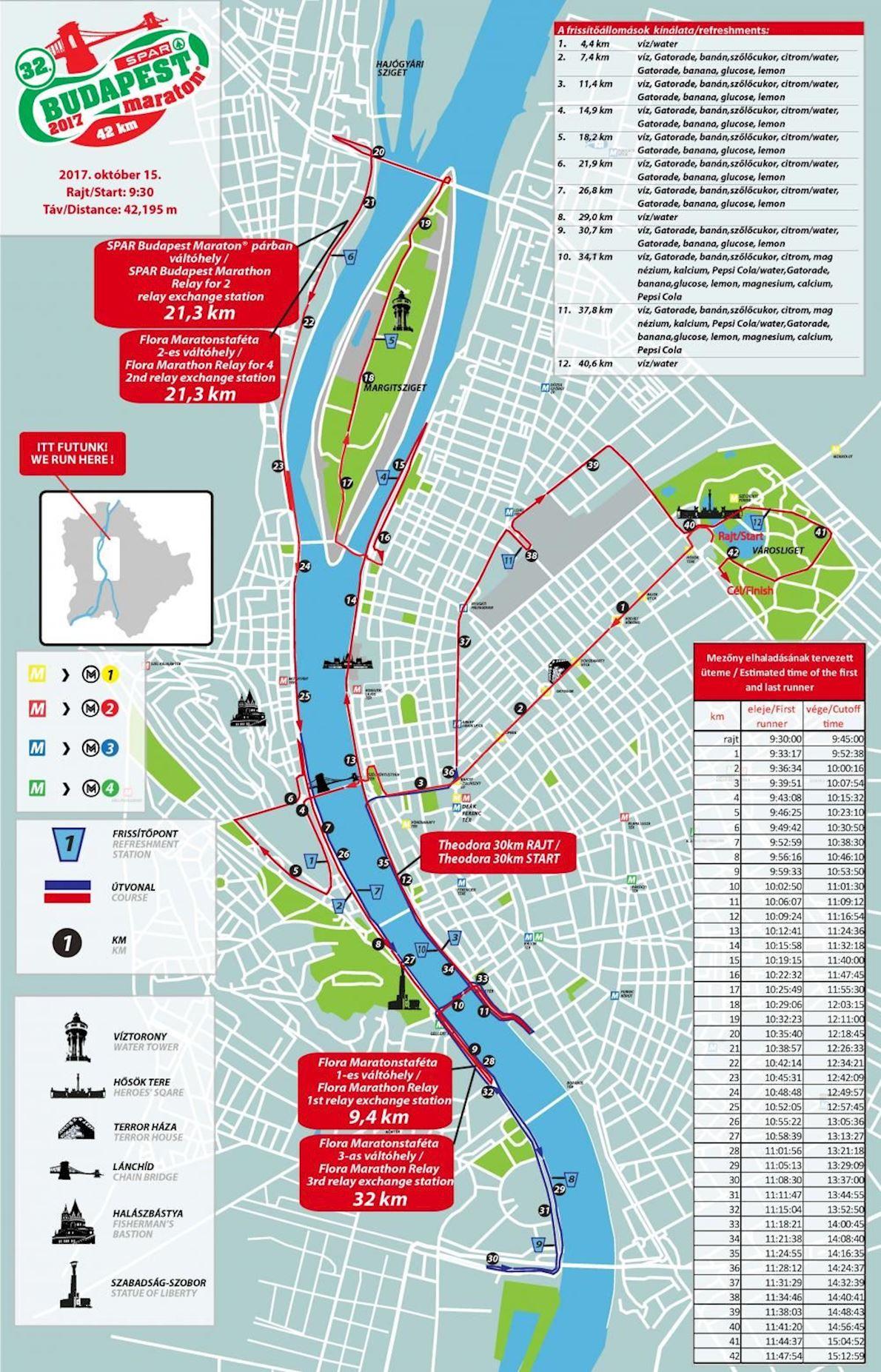 SPAR Budapest Marathon Mappa del percorso