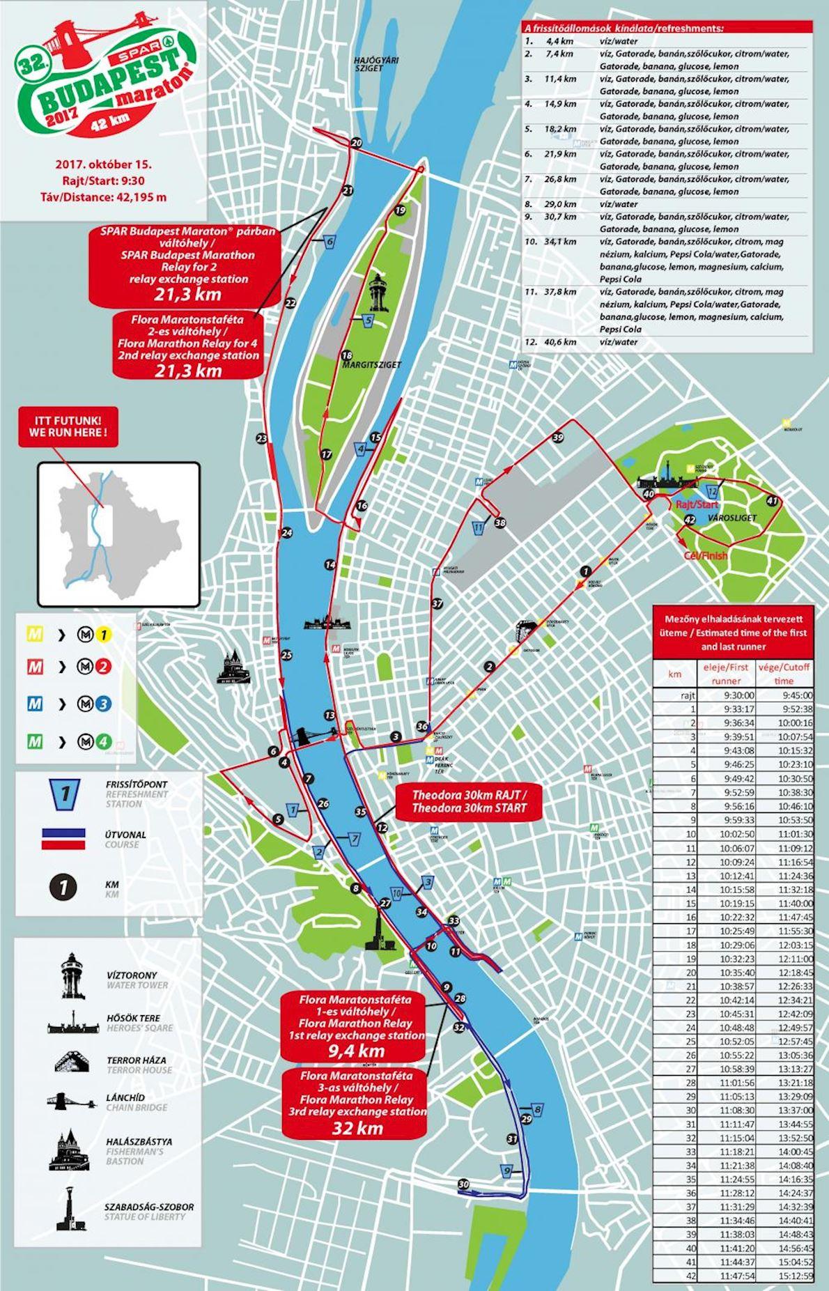 Budapest Marathon Route Map