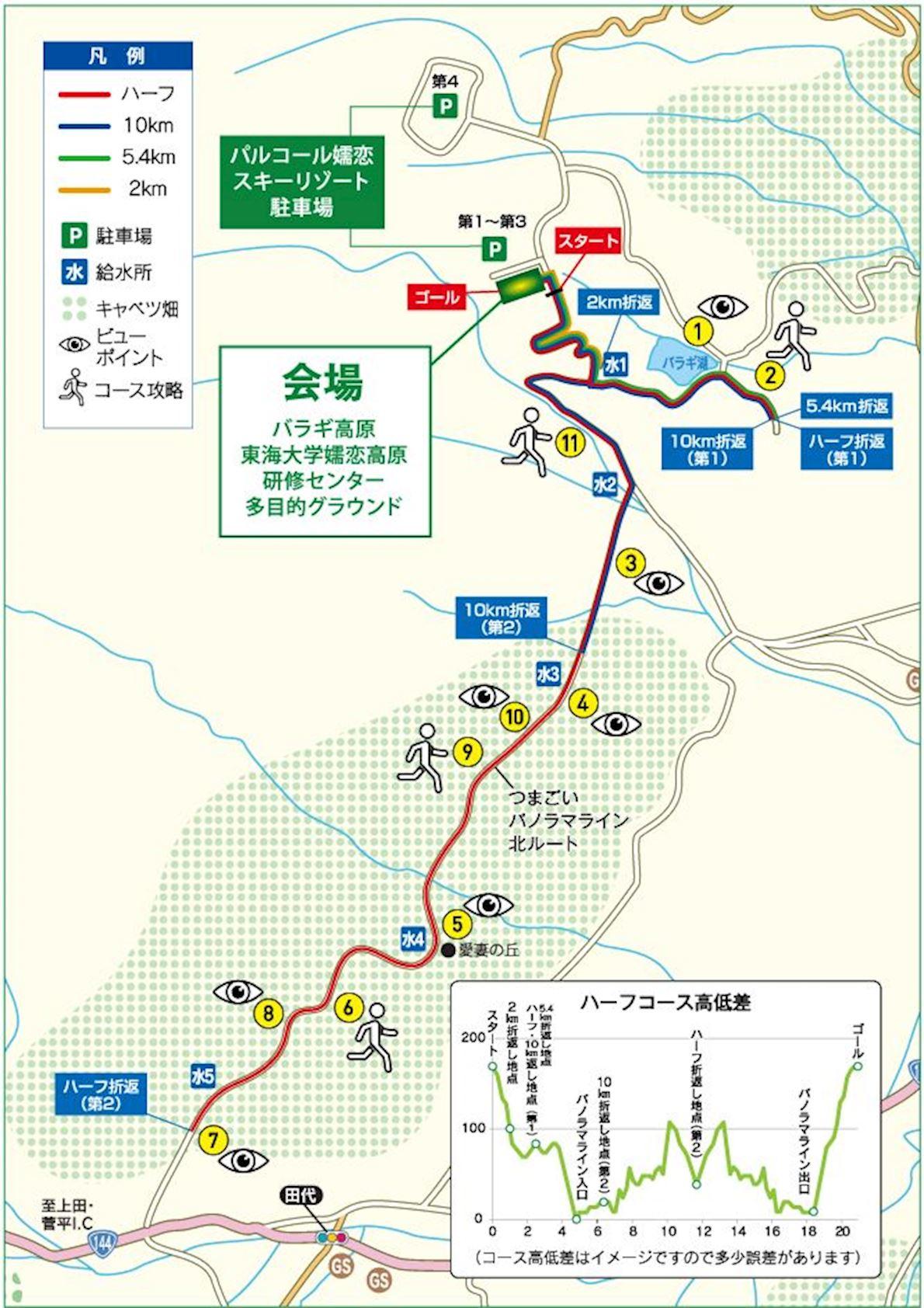 Cabbage Marathon Route Map