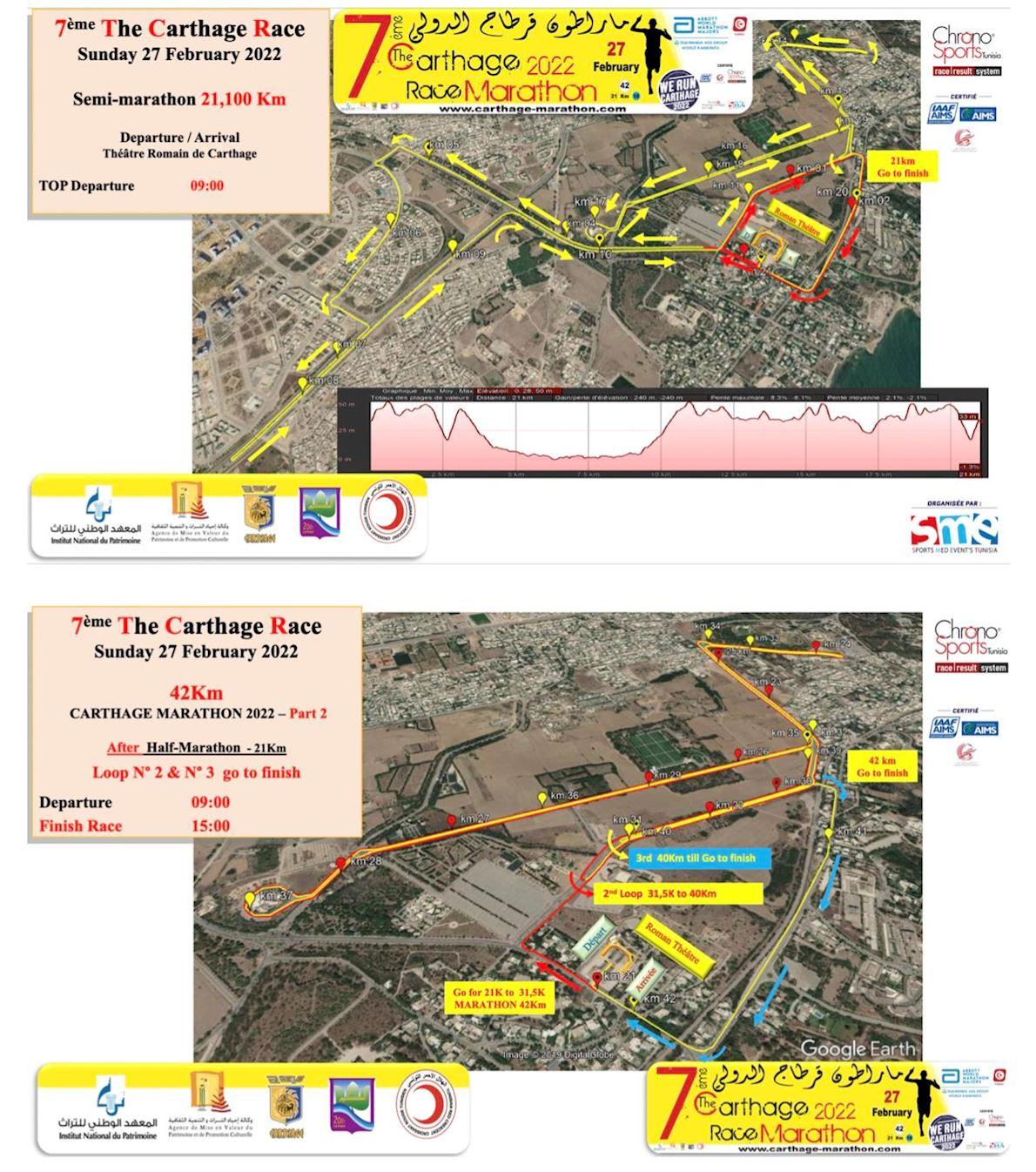 Carthage Race Marathon2021  Route Map