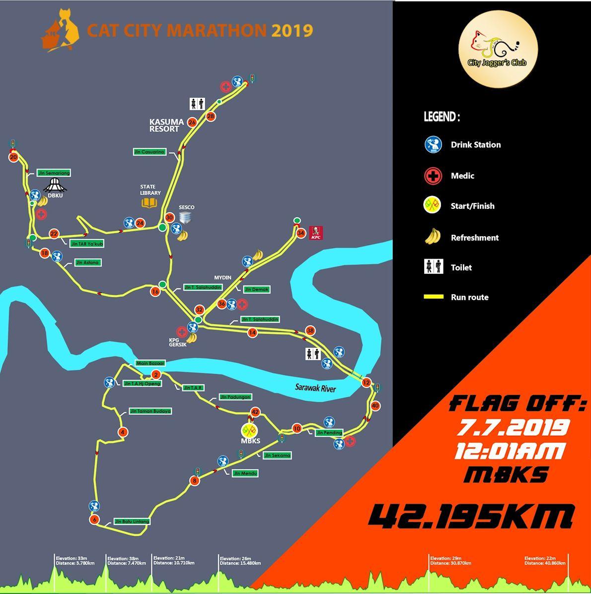 Cat City Marathon ITINERAIRE