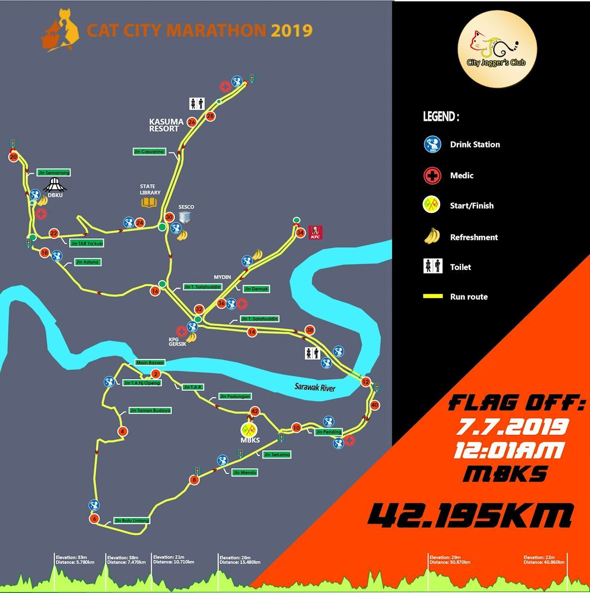 Cat City Marathon ITINERAIRE