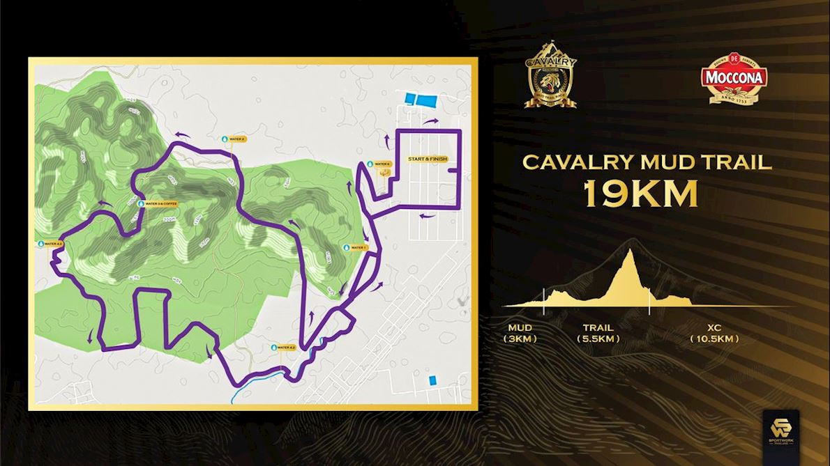 Cavalry Ranger Mud Trail Race Route Map