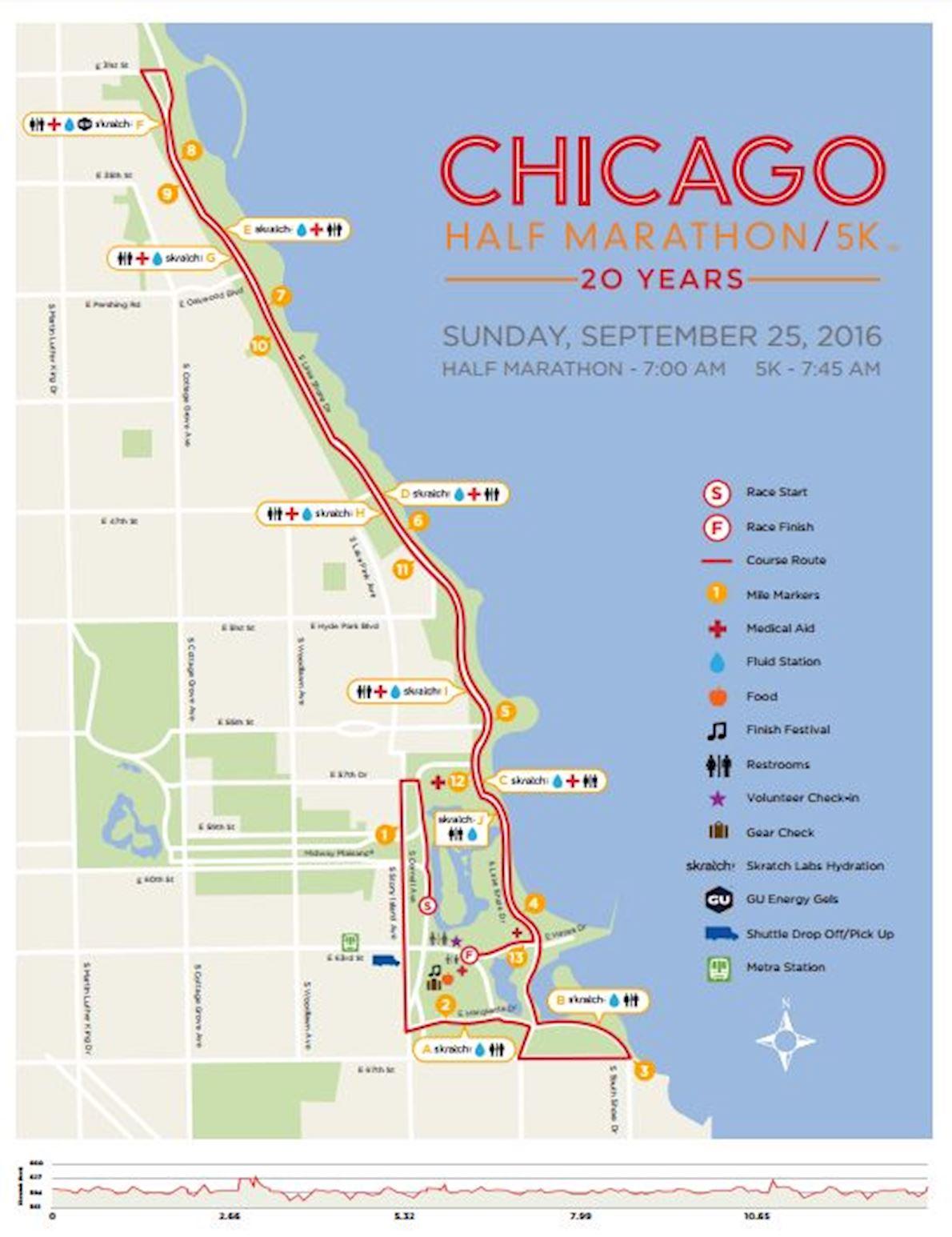 Chicago Half Marathon, Sep 29 2019 | World's Marathons