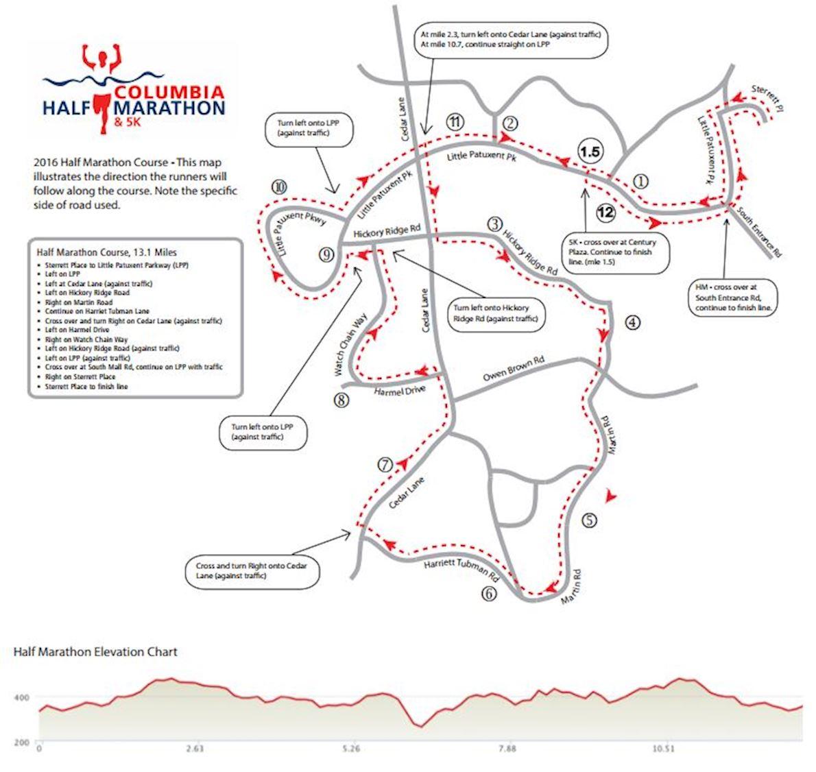 Columbia Half Marathon & 5K Route Map