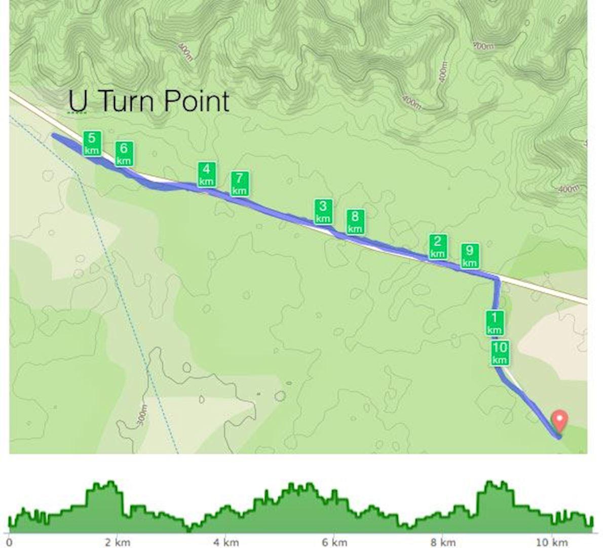 Corbett Running And Living Cross Country Marathon Routenkarte