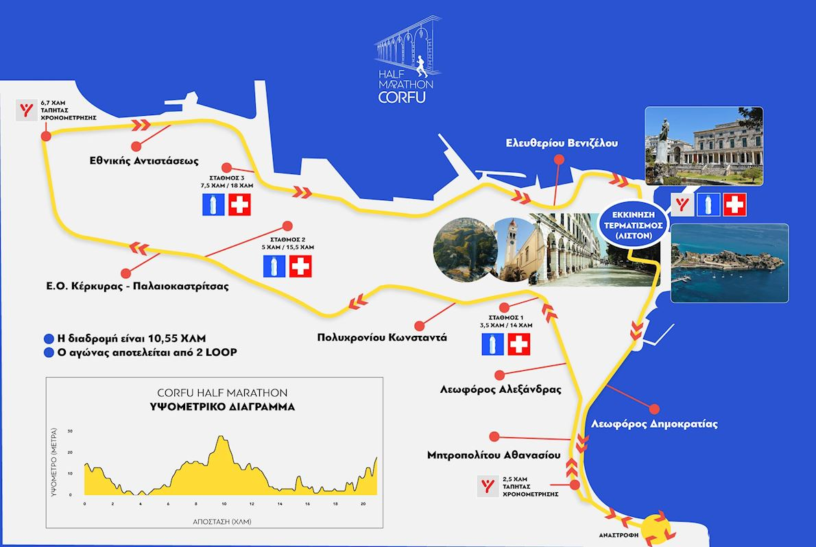 Corfu Half Marathon Route Map