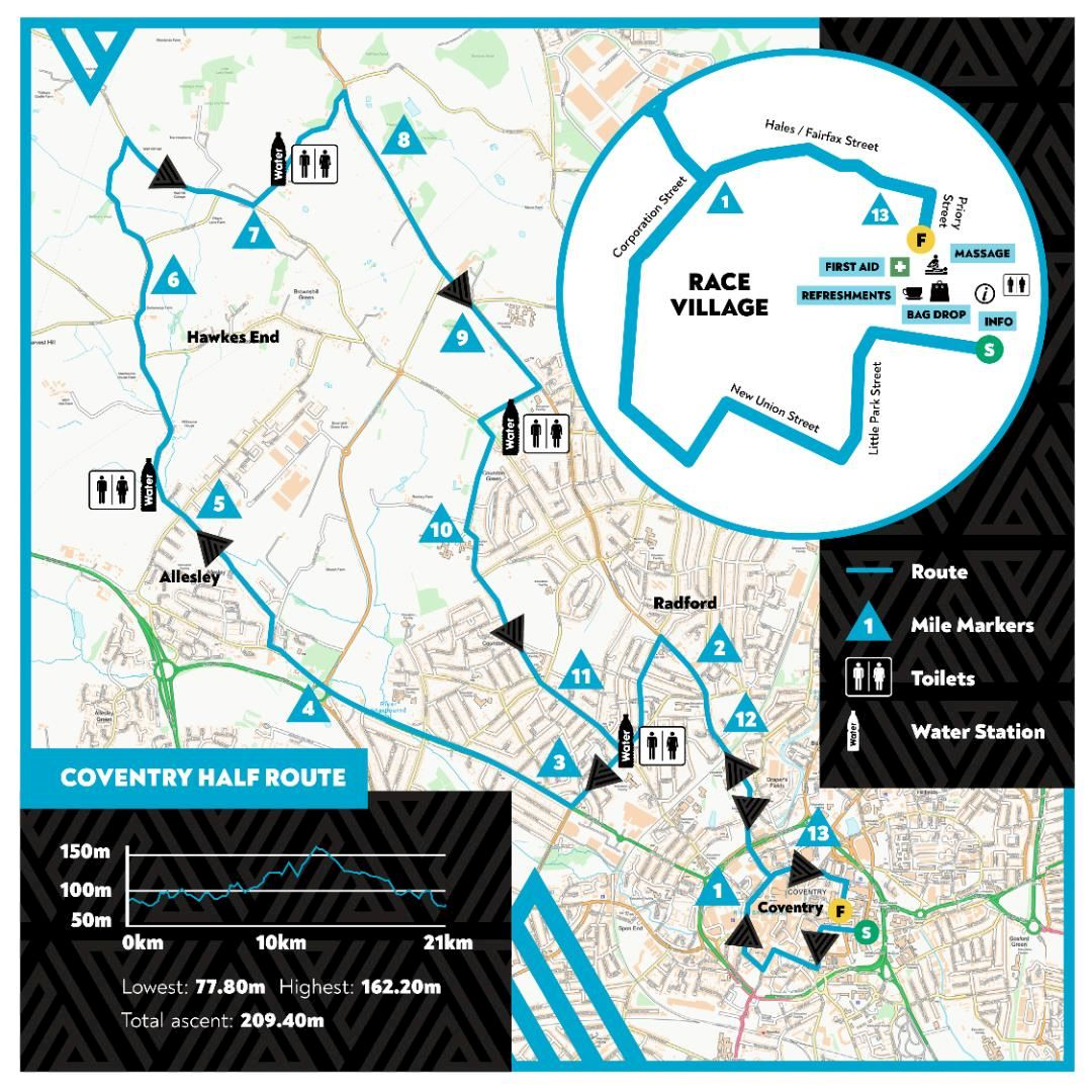 Coventry Half Marathon Route Map