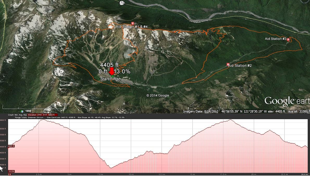 Crystal Mountain Sky Marathon Route Map