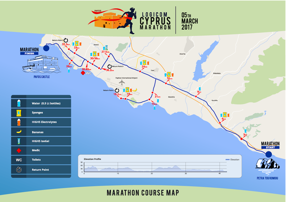 Logicom Cyprus Marathon Mappa del percorso
