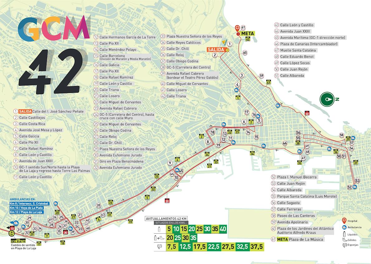 Cajasiete Gran Canaria Marathon