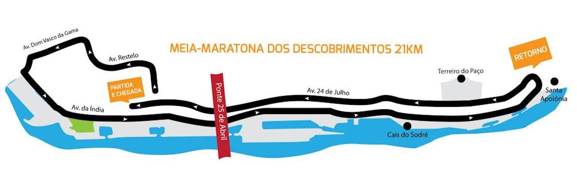 Discoveries Half Marathon Route Map