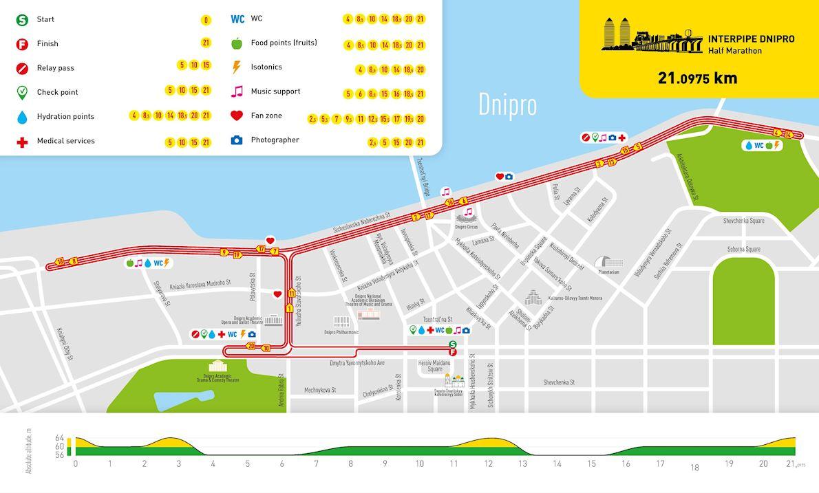 IInterpipe Dnipro Half Marathon MAPA DEL RECORRIDO DE