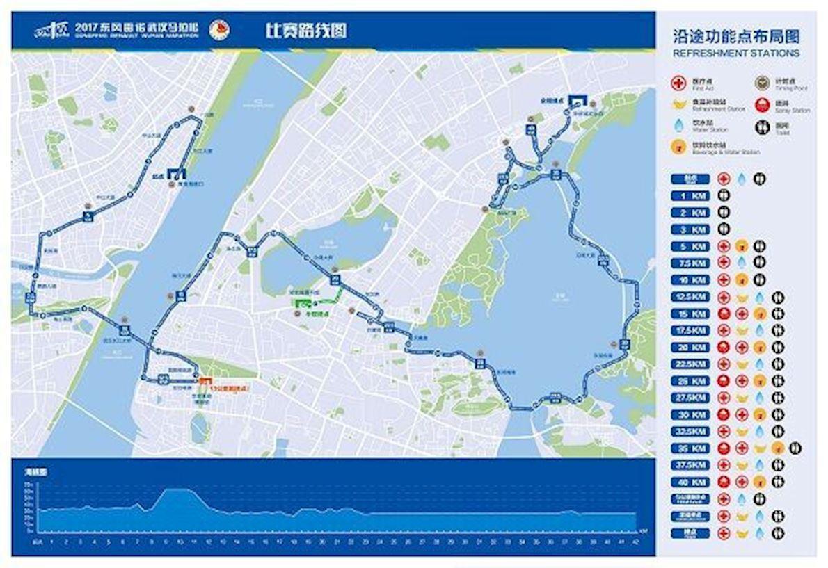 Wuhan Marathon MAPA DEL RECORRIDO DE