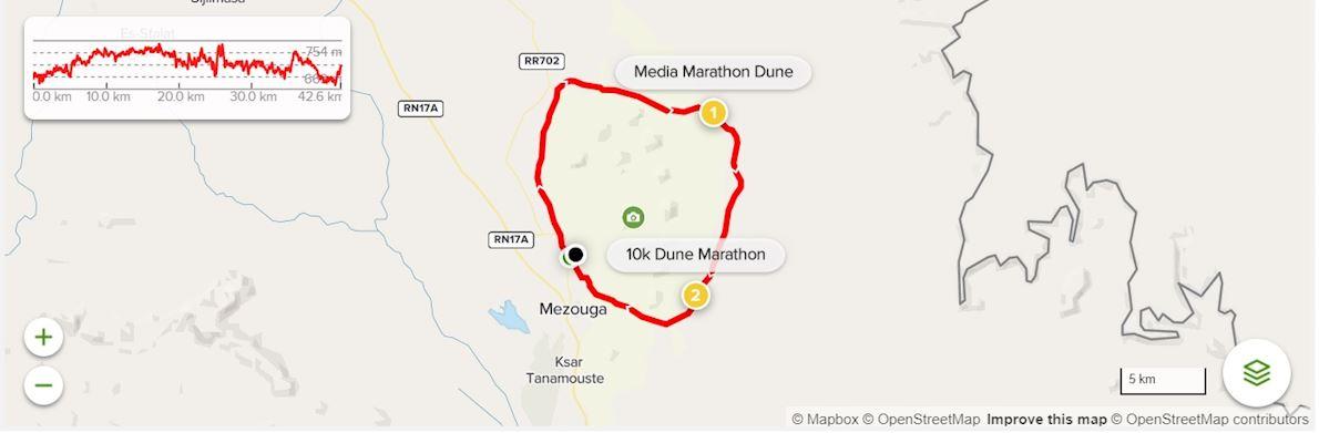 Dune Marathon.             Run in the Desert Route Map