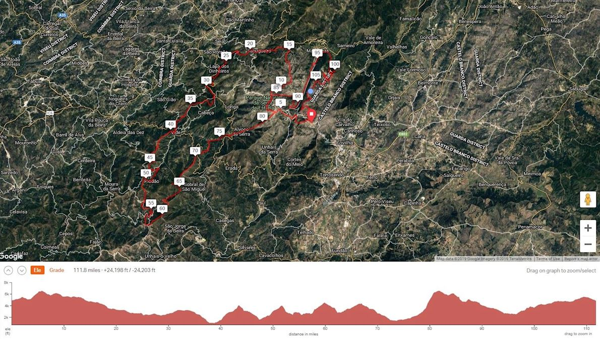 EstrelAçor Ultra Trail Route Map