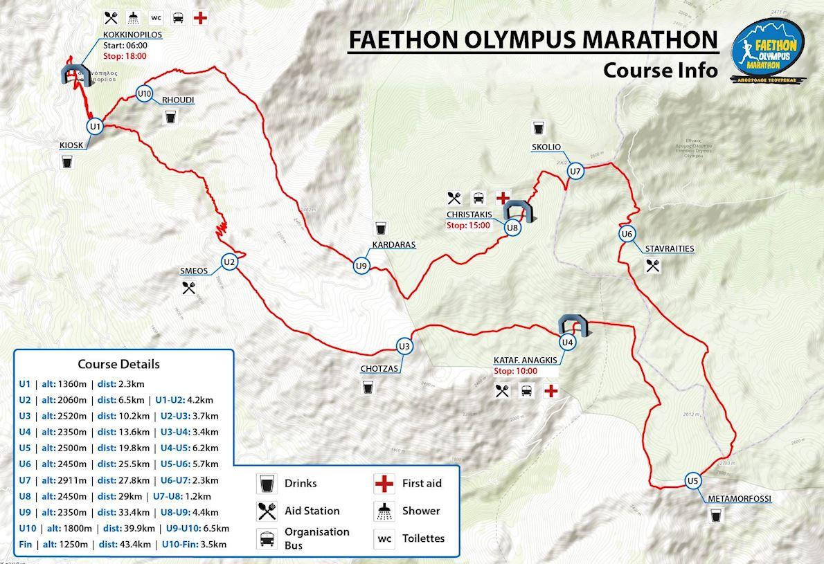 Faethon Olympus Marathon 44 km MAPA DEL RECORRIDO DE
