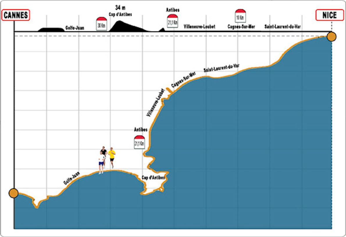 Marathon des Alpes Maritimes Nice-Cannes Mappa del percorso