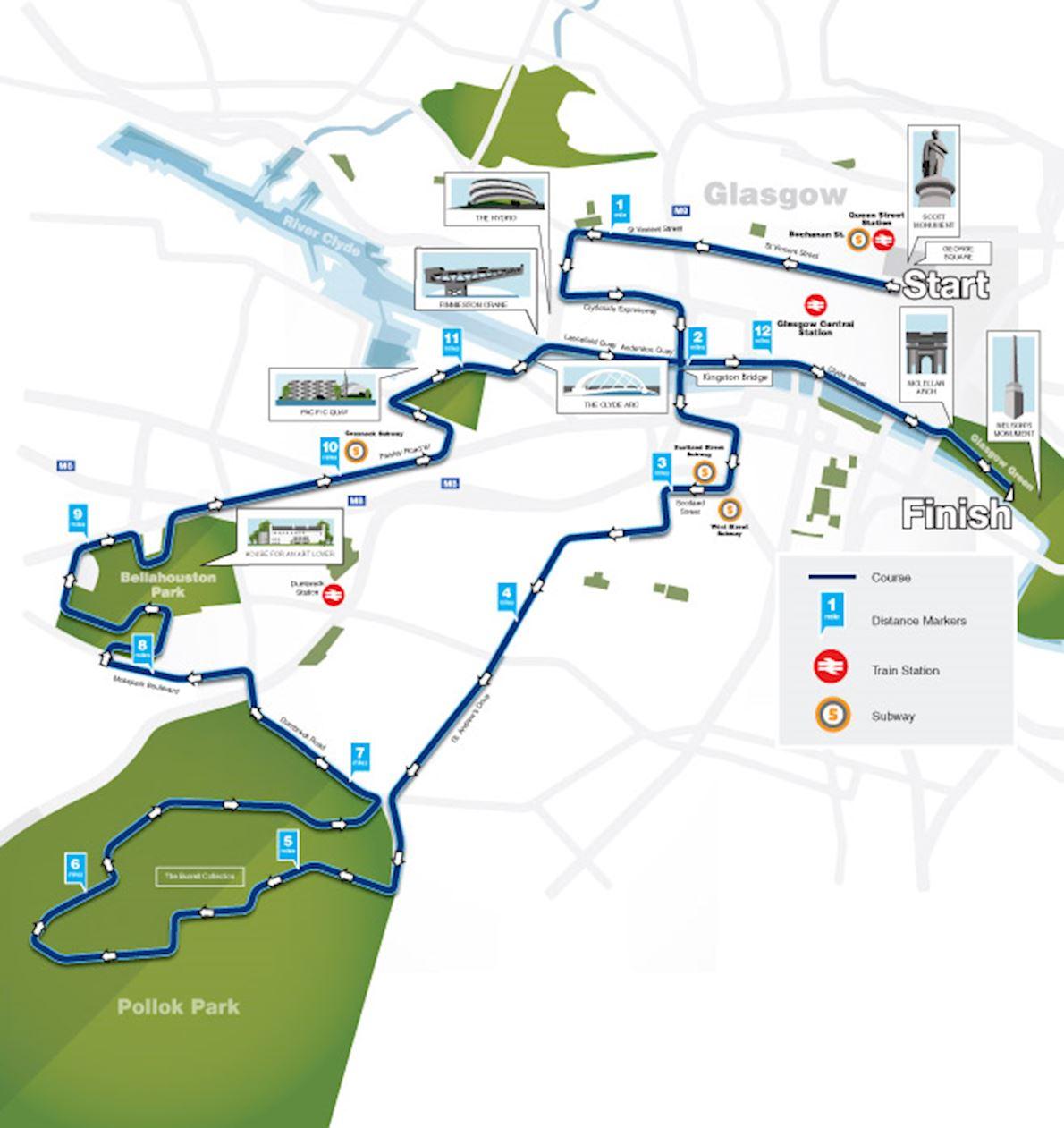 Glasgow Half Marathon Mappa del percorso