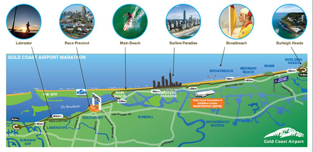 Gold Coast Marathon 路线图