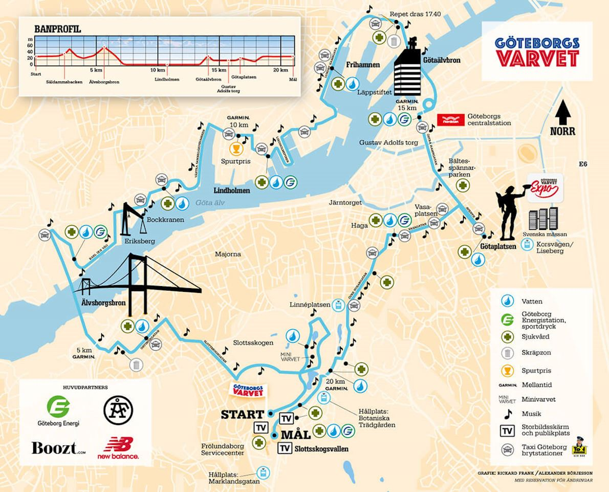 Göteborgsvarvet Half Marathon Route Map