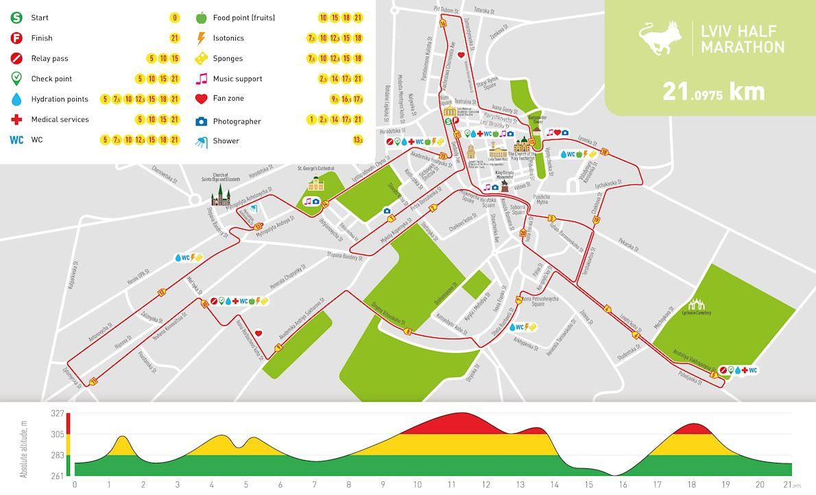 Molokiya Lviv Half Marathon ITINERAIRE