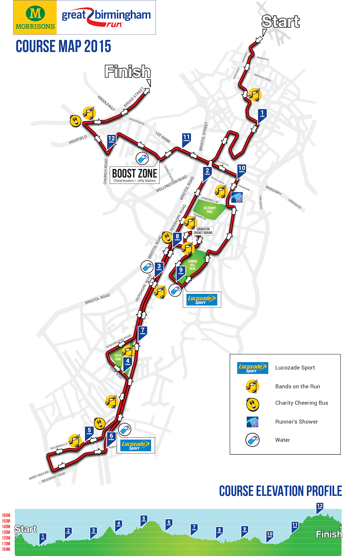 Great Birmingham Run MAPA DEL RECORRIDO DE