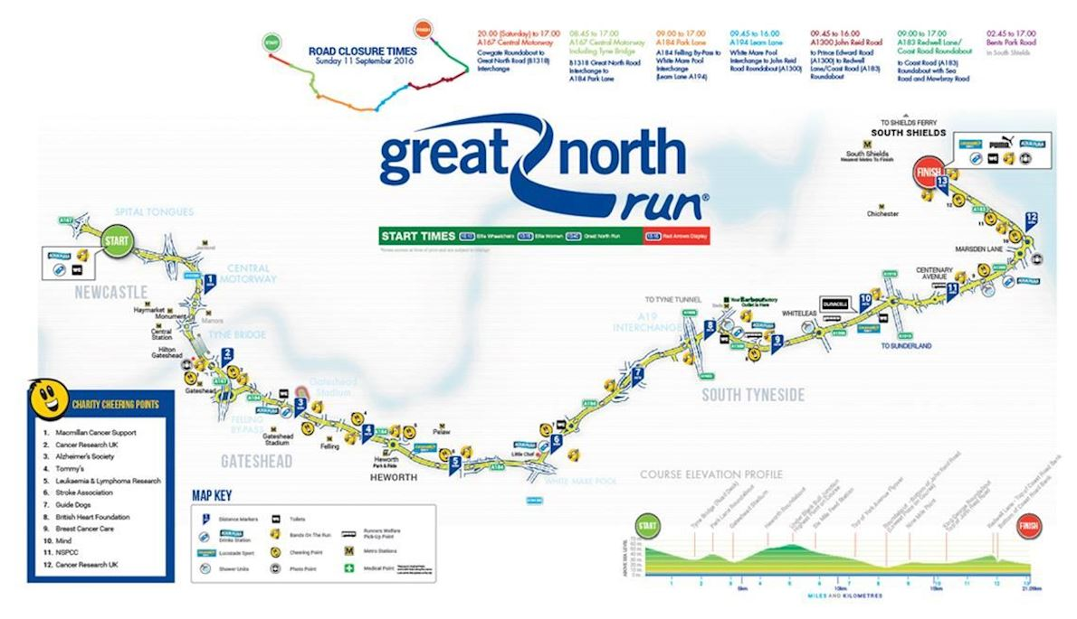 Great North Run MAPA DEL RECORRIDO DE